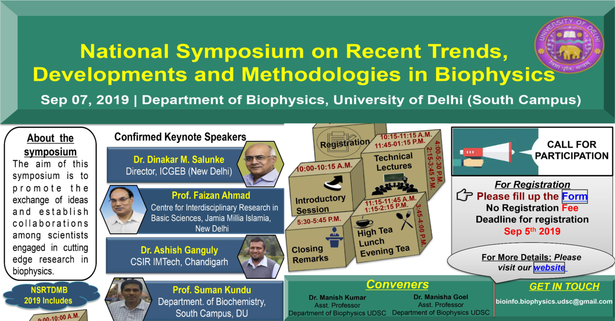 National Symposium on Recent Trends